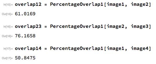 Percentage Overlap