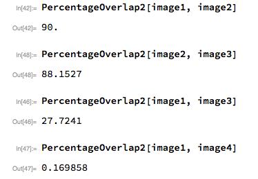 Overlap Percentages