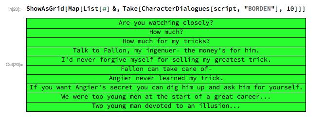 Borden Dialogs